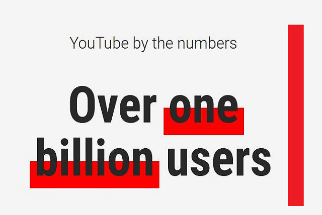 YouTube number of users
