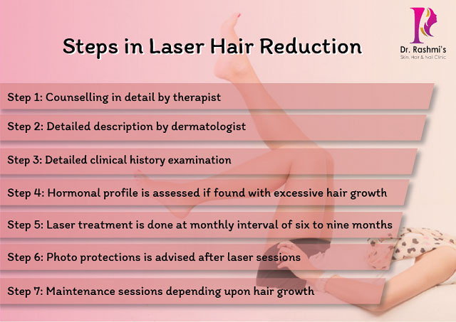 Laser Hair Removal Treatment Skin